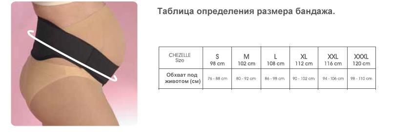 Таблиця визначення розміру бандажа при вагітності