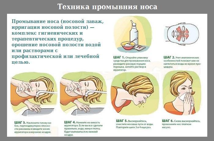 зозуля (промивання носа) і отит