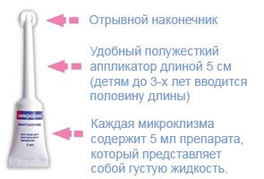 Мікролакс Відгуки та інструкція