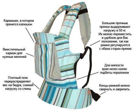 Как сшить эргономичный рюкзак переноску 28