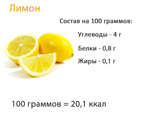 склад лимона